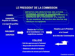 si e conseil europ n index institutions compétences apports du traité ppt télécharger