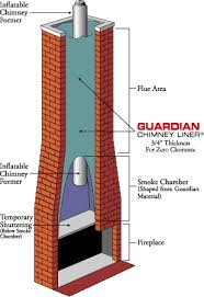 Fireplace Flue Repair by 9 About Your Chimney Fireplace Flue Projects Idea Homeca