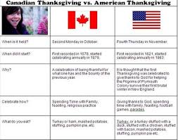 thanksgiving in canada 1879