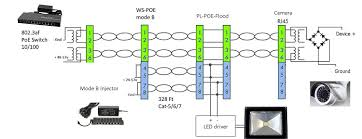 power over ethernet poe pinout diagram pinoutguide com in cat5 poe
