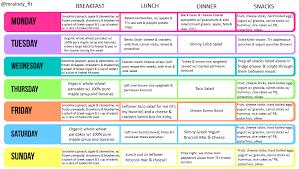 meal prep diet plan meals to door