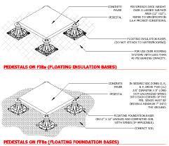 Pedestal Foundation Vhbest Self Leveling 10 15mm Plastic Pedestal Same As Bison