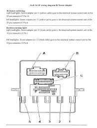 a3 8v wiring diagram audi wiring diagrams instruction