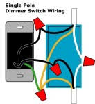 how to install a dimmer switch judy browne realty