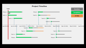 Timeline Template Excel Excel Project Timeline By To Your
