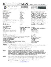 Saleslady Resume Sample by Best Format Resume Plush Word Format Resume 11 Resume Format