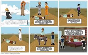the parable of the good samaritan storyboard by datguyaayush