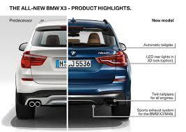 2018 bmw x3 sharper design and three model variants drive u0026 ride