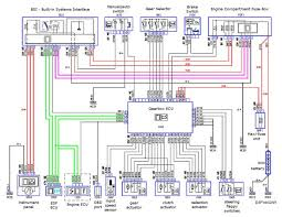 citroen c1 wiring diagram citroen wiring diagrams instruction