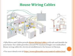 best cable manufacturers in india ppt download