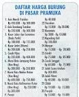 Burung yang paling dicari dan harganya di PB Pramuka Jakarta ...