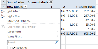 how to sort a pivot table excel how to sort pivottable by a specific column stack overflow