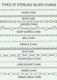 necklace chains styles images Types of necklace chains la necklace jpg