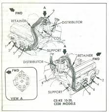 spark plug wire supports and retainers the 1947 present