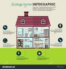 home decor infographic earmarked for demolition eco home which doesnt have rural character