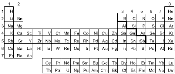 Alkaline Earth Metals On The Periodic Table Placing Elements In Order S Cool The Revision Website