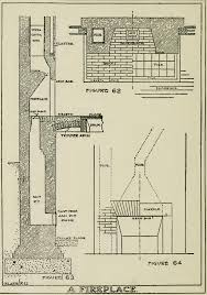 the fireplace inches throat flue and arch
