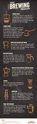 What Does Your Coffee Say About You by 17 Best Images About Coffee On Pinterest Around The Worlds Best