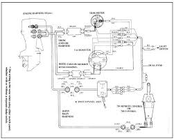boat trim gauge wiring diagram nilza bass boat pinterest