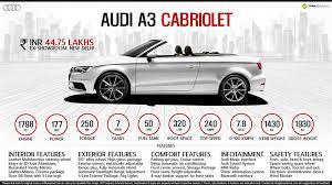 audi a3 convertible review top gear audi a3 cabriolet 35tfsi petrol price specs review pics