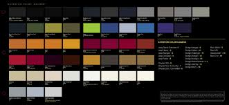 2012 wranger and cactus color myth or fact jeep pinterest