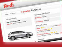 Used Car Price Estimation by Car Valuations Free Car Valuations Carpoint Australia
