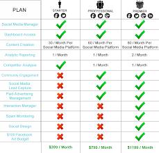 social media management pricing commonwealthwebsolutions com