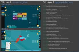 poster design software for windows 8 1