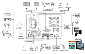 rs232 db9 wiring diagram at to rj45 gooddy org