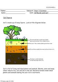 layers of soil worksheets layering and nice