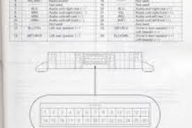car audio wiring diagrams multiple s wiring diagram