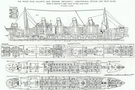 Titanic Deck Chair Plans Free by Hmhs Britannic U201cthe Forgotten Sister U201d White Star Line