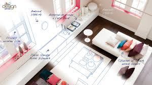interior decorating consultant interior design