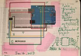 brainding project commences with first working prototype
