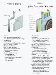 natural shield vs eifs like synthetic stucco stucco siding