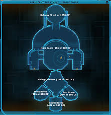 Swtor Map Tor Decorating Coruscant Skyrise Apartment