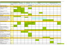 Template Excel Project Timeline Project Calendar Template Anuvrat Info
