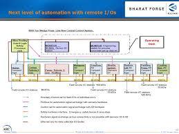arc 8000 wiring diagram wiring diagram simonand