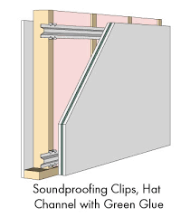 How To Soundproof A Basement Ceiling by Building A Room Within A Room Soundproofing For Your Room Or Studio