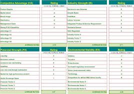 cause analysis excel template themesclubnet cost benefit job