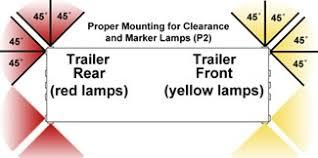 trailer lighting requirements etrailer com