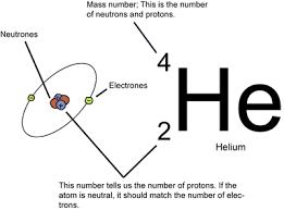 atoms molecules and ions questions