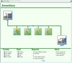 warehouse layout software free download warehouse management system to control inventory chronos estockcard