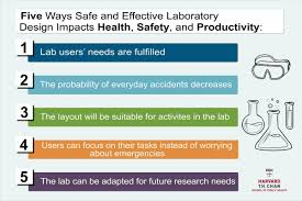 how to layout school work five ways effective laboratory design impacts health safety and