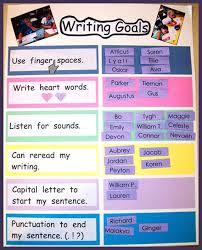 kindergarten and prek teacher learn proven strategies nellie