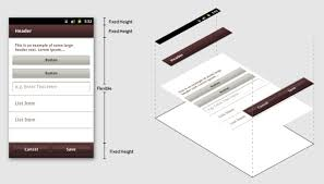 android layout interview questions top 15 android layout interview questions