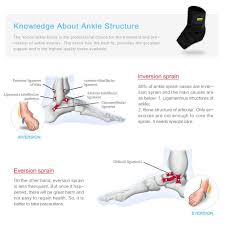 Ankle Anatomy Ligaments Amazon Com Yosoo Ankle Brace Breathable Neoprene Adjustable