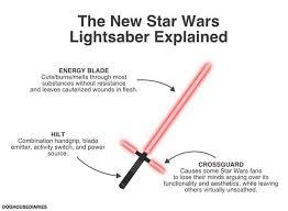 Lightsaber Meme - 15 alternative crossguard lightsabers from the new star wars film