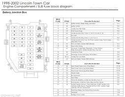 1996 lincoln town car wiring diagram wiring diagram