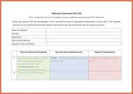business improvement plan template free curriculum vitae maker